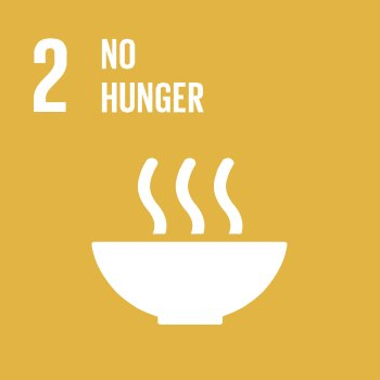 SDG2 No Hunger
